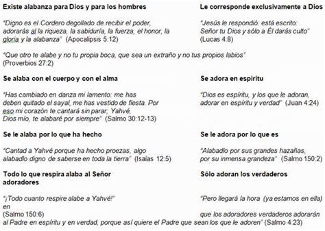preguntas basicas de la biblia cristiana alabanza y adoraci 243 n monografias