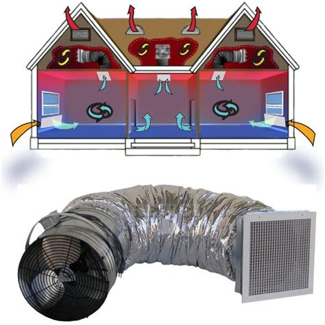 whole house fan company a whole house fan from quiet cool can cool your house down