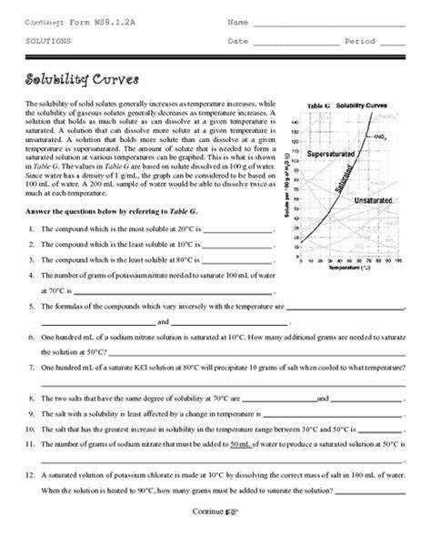 Solubility Worksheet