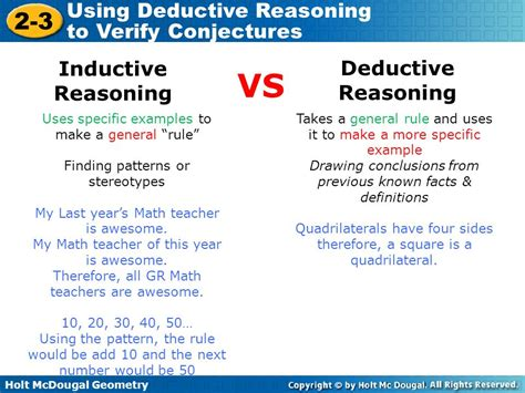 deductive pattern paragraph exles objective understand the difference between inductive and
