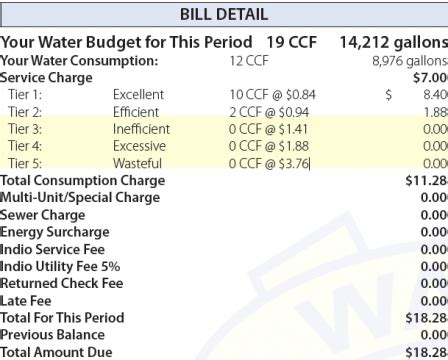 average utility bill for 4 bedroom house average water bill for 4 bedroom house average water bill