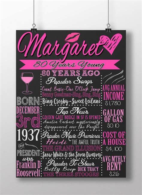 Ee  Birthday Ee   Facts  History