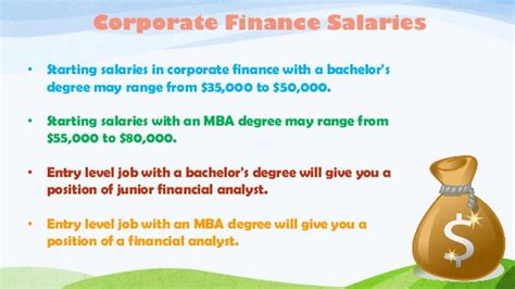 Entry Level Mba Finance Salary by Corporate Finance