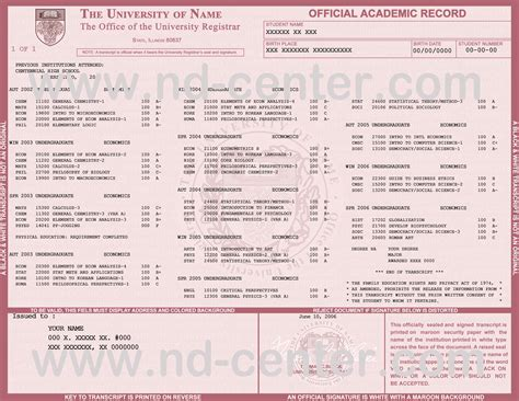 Sles Of Fake High School Diplomas And Fake Diplomas Course Transcript Template