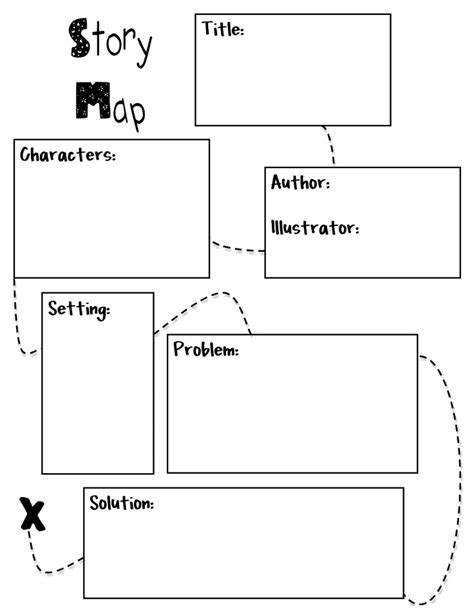 plot map template story map docx classroom reading story