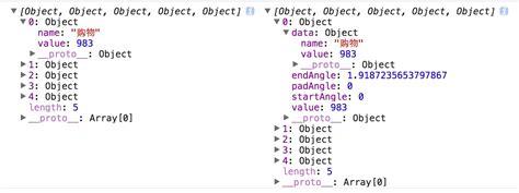 d3 layout min js d3 jsʵ ͼķ javascript ű