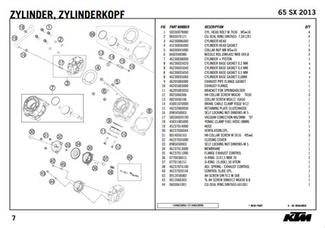 ktm sx 85 wiring diagram wiring diagram with description