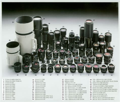 minolta lenses guide to minolta md mc material dyxum