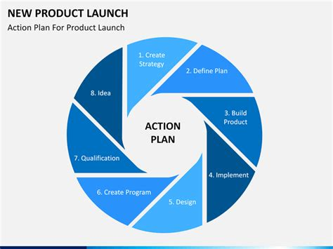 New Product Launch Powerpoint Template Sketchbubble Product Launch Ppt Template