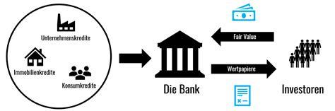 wie funktioniert eine bank wie funktioniert eine bank und was macht die bank mit