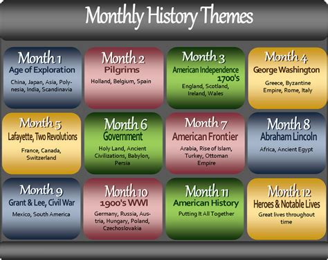 story themes about family family style history