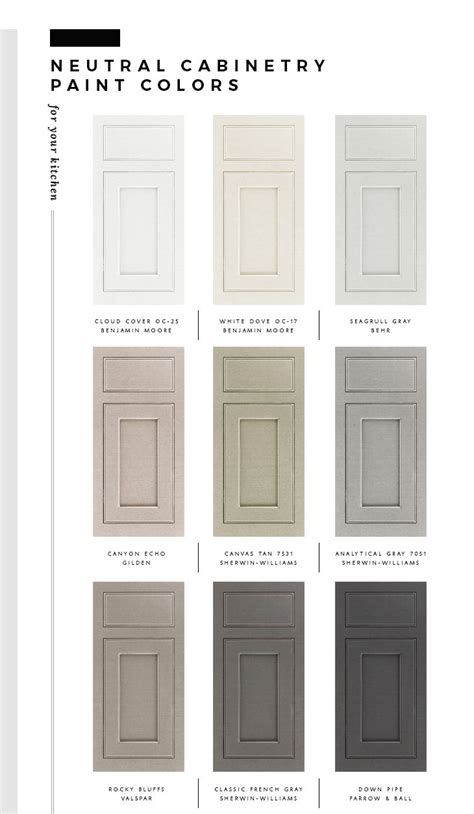 my favorite paint colors for kitchen cabinetry room for tuesday blog interior design