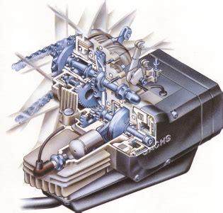 Sachs Motor Type 301 by Quelle Sachs Prospekt Quot Saxonette Die Kraftreserve Im