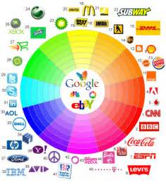 colors in logos and what they logomyway
