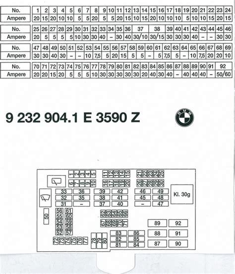 1988 bmw 325i fuse box diagram 1988 free engine image