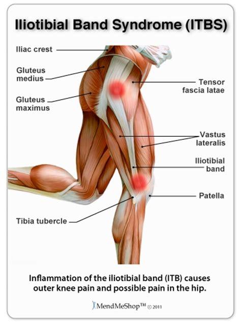 Rehabilitation Warm Ankle Support Pelindung Engsel Kaki it band