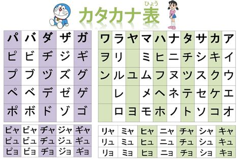 writing katakana japanese teaching ideas