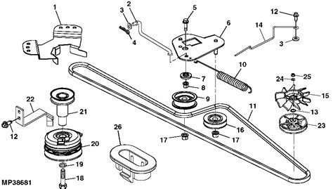 deere belt diagram deere drive belt diagram car interior design