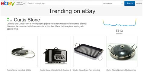 ebay trending drop shipping on amazon everything you need to know