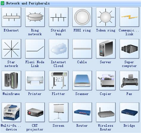 visio network symbols create effective diagrams for network documentation