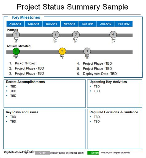 status report template powerpoint weekly status report template 7 free pdf doc