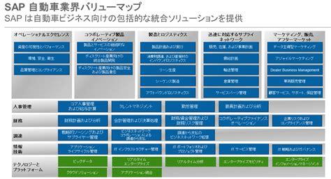 blogger forum 自動車産業の未来に向けた変革を支えるテクノロジーと 2020年に向けた日本の自動車業界の課題 sapジャパン ブログ
