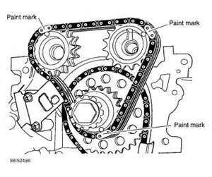 Nissan Altima Timing Chain Timing Chain Marks Four Cylinder Front Wheel Drive
