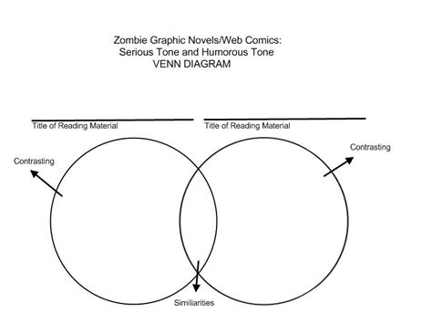 parts of a venn diagram 301 moved permanently