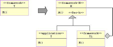 recursive pattern rule figure 13 application of add recursive pattern rule