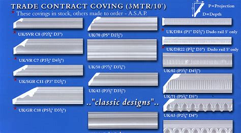 coving and cornice interiors coving and cornice