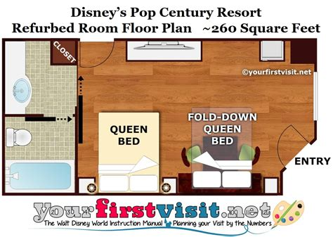 Review: Disney's Pop Century Resort   yourfirstvisit.net