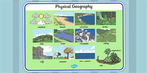 new year geography ks1 physical geography word mat geography word mat physical