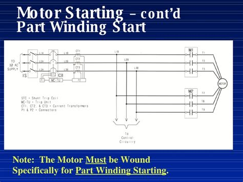 part winding start diagram part get free image about