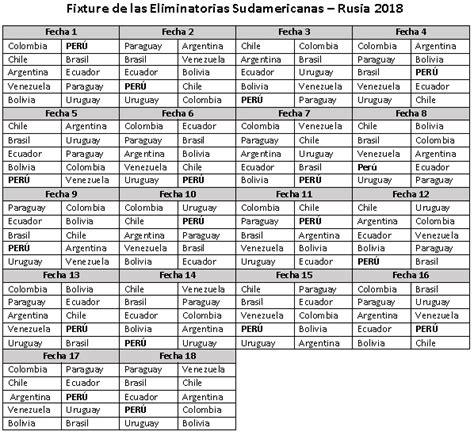 Calendario Eliminatorias Rusia 2018 Colombia Fechas Eliminatorias Rusia 2018 Agencia De Viajes Y Turismo A Volar