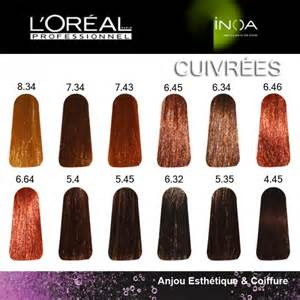 inoa hair color loreal inoa ammonia free hair color 834 8gc inoa 8gc
