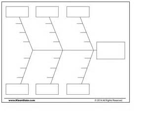 search results for downloadable fishbone diagram