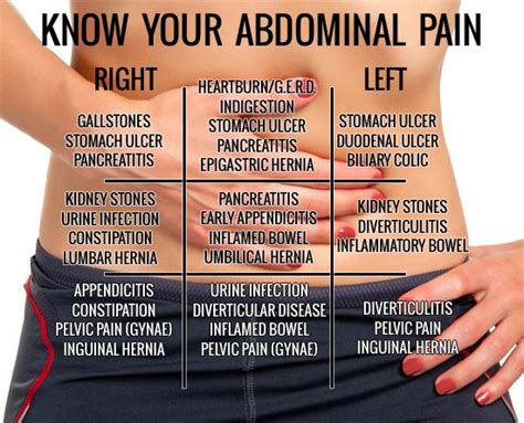 stomach pain after using bathroom best 25 abdominal pain ideas on pinterest