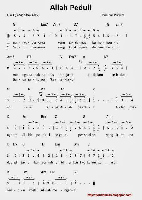 lagu pop partitur lagu pop kumpulan partitur not angka not balok partitur lagu rohani 4 suara google search proyek