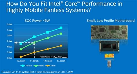 Kipas Prosesor Intel intel umumkan prosesor generasi kelima broadwell