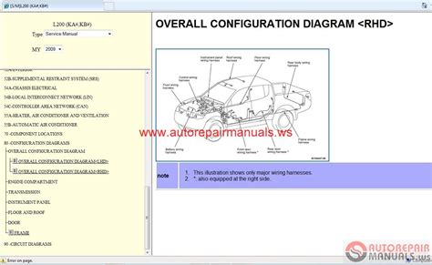 free download parts manuals 2012 mitsubishi lancer instrument cluster mitsubishi lancer eur 2009 service manual auto repair manual forum heavy equipment forums