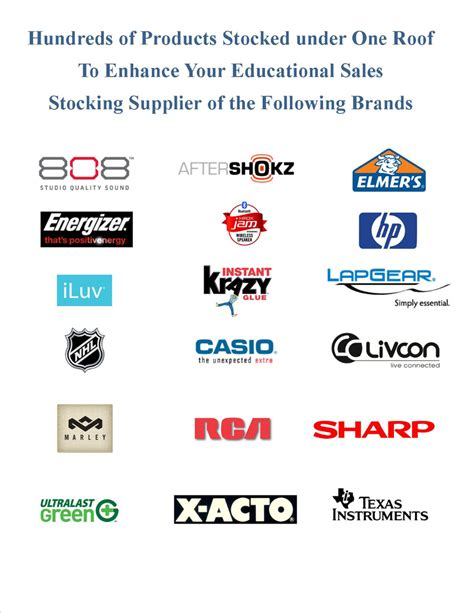 brands win leader corp educational products
