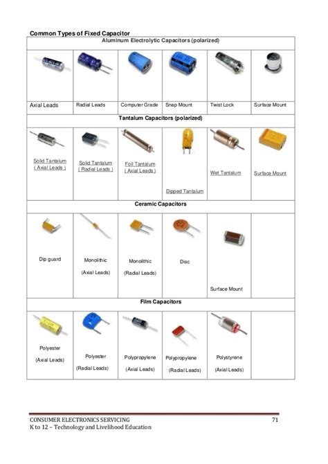 capacitor identification guide consumer electronics learning module
