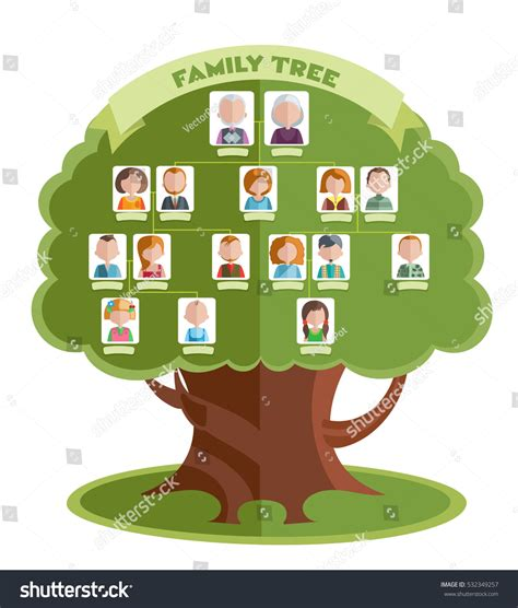 family tree portrait template family tree template portraits relatives place stock