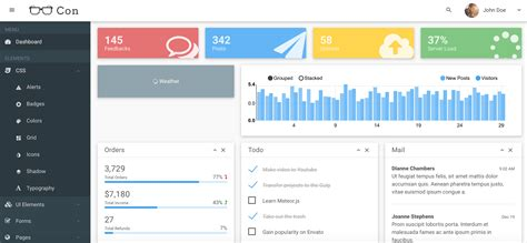 These Material Design Templates Will Make Your Admin Dashboard Pretty Dashboard Design Template