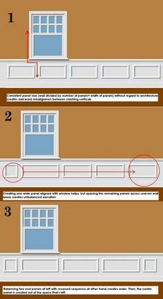 Wainscoting Proportions by 1000 Ideas About Picture Frame Molding On 4