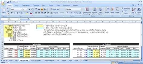 Option Trading Spreadsheet by Currency Options