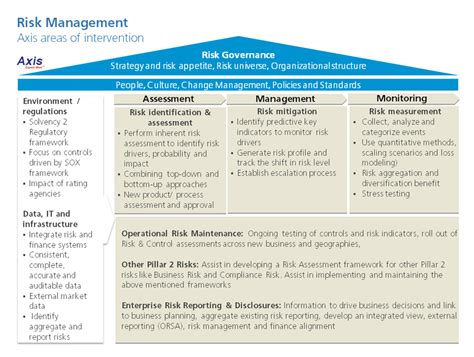 risk management framework template enterprise risk management framework template pictures to