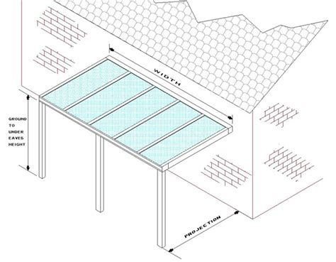 What Is Meant By Canopy by Omega Canopies Useful Information