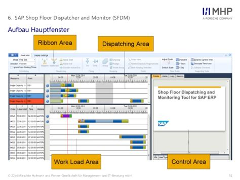Dispatching In Shop Floor - mhp manufacturing execution