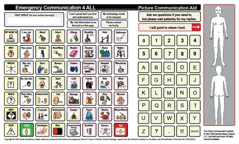 Printable Communication Boards